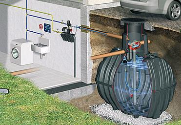Watertank 2000 liter