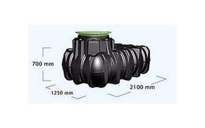 Vlakke watertanks